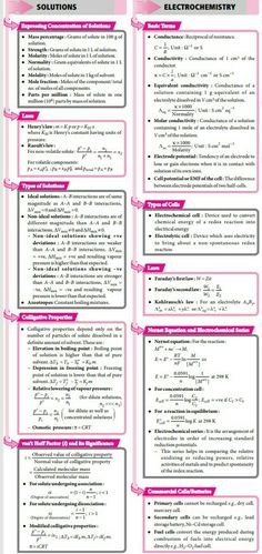 Concept map physical chemistry part 1 Chemistry Class 12, Chemistry Basics, Study Chemistry, Chemistry Worksheets, Chemistry Classroom, Physical Chemistry, Chemistry Lessons, Chemistry Notes, Teaching Chemistry