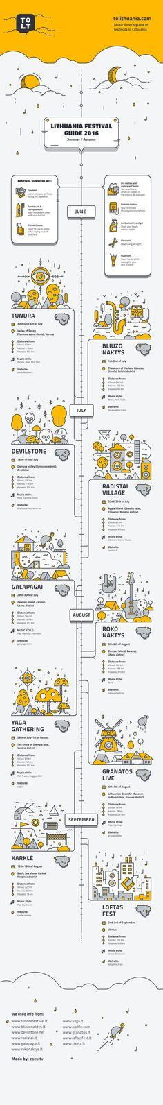 Lithuania Festival Guide on Behance: