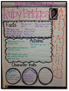 Really love this chart for a character study. First Grade Fabulosity