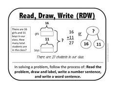 Read draw write by theresa hamm | teachers pay teachers.