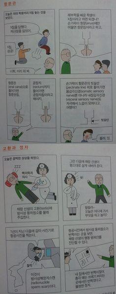 핵의학과의사 ㅋㅋㅋ