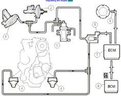 +2000 v70 XC vaccum diagram Re 850 Turbo Vacuum lines