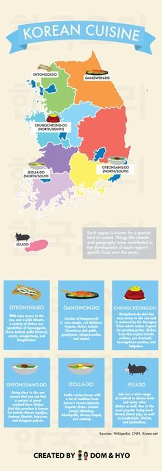 Easy guide to major regional specialties!                                                                                                                                                     More