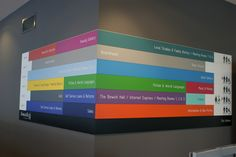 Awesome orientation signage - brightly colored library guide signage, wrapped around corner wall, Newcastle City Library.