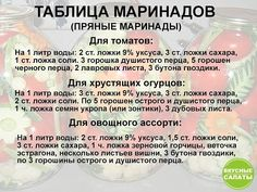 Kitchen Recipes, Cooking Recipes, Healthy Recipes, Russian Recipes, Dessert Recipes, Desserts, Cake Cookies, Preserves, Helpful Hints