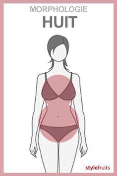 Vous avez une morphologie huit? Vous trouverez ici des conseils pour vous habiller en fonction de votre morphologie ainsi que des vêtements adaptés: http://stylefru.it/s183213 #morphologie #silhouette #huit #conseils