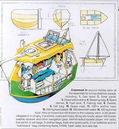 Cliquer pour fermer l'image, cliquer et faire glisser pour déplacer, utiliser les touches flèches droite et gauche pour suivant et précédent. Kayak Boats, Tug Boats, Cool Boats, Small Boats, Bike Motor, Pedal Boat, Tiny Boat, Cruiser Boat, Small Sailboats