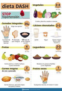 cura para la dieta de hipertensión relacionada con el embarazo