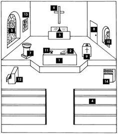 diagram of church interior - Google Search