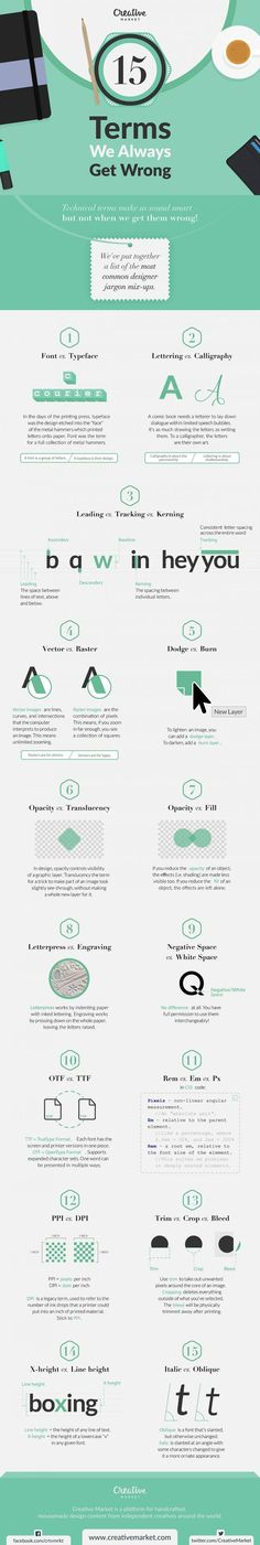 Don't Understand Design Jargon? 15 Common Terms Explained [Infographic]