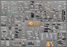 Keyboard Shortcuts: All Shortcuts: