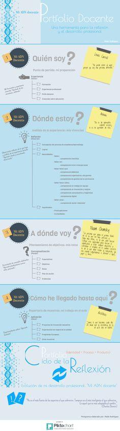 Portafolio docente | Piktochart Visual Editor