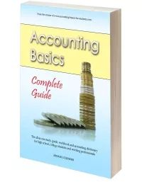 Accounting Basics for Students, Free Accounting Course Online Learn Accounting, Accounting Basics, Accounting Student, Accounting Course, Accounting Books, Bookkeeping And Accounting, Financial Accounting, Accounting Information, Cost Of Goods Sold