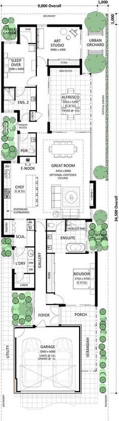 Arendal - Residential Attitudes