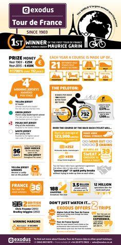 Tour-De-France-infographic_LRG_web