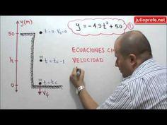 Problema 1 de Caída Libre: Julio Rios explica cómo resolver un problema sobre caída libre