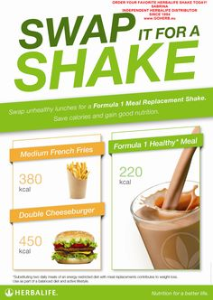 SWAP IT FOR A SHAKE! Learn more about our healthy nutrition! CONTACT ME TODAY! SABRINA INDEPENDENT HERBALIFE DISTRIBUTOR SINCE 1994 Helping you enjoy a healthy, active and successful life!  https://www.goherbalife.com/goherb Call USA: +12143290702 Italia: +393462452282 Deutschland: +4952337093696