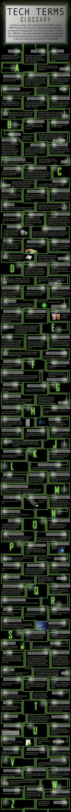 tech-lingo-terms-glossary-infographic