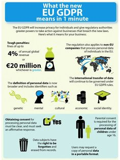 Gdpr summary of changes Gdpr Compliance, General Data Protection Regulation, New Law, Private Investigator, Great Power, Sick, How To Apply, Science