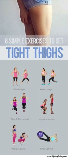 Thigh Workout | Posted By: AdvancedWeightLossTips.com