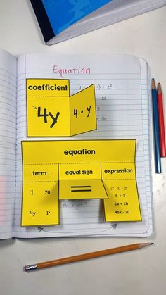 Equations and coefficients interactive notebook foldable activity! Printables, definitions, sample problems, and step by step instructions are included!