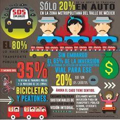 80% de los mexicanos en la Zona Metropolitana del Valle se traslada en transporte público: | 18 Infografías que te harán cambiar la forma de ver a México