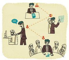 Evitar errores comunes de liderazgo y gestión. #callcenter