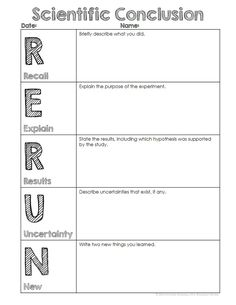 scientific method worksheet homeschool ideas pinterest scientific method worksheets and. Black Bedroom Furniture Sets. Home Design Ideas