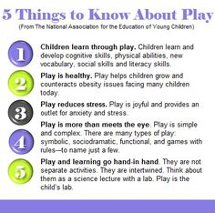 1. This pin expresses the importance of play in an early childhood setting. Not only is it healthy for the child but it helps to build secure relationships with other children and can help create a supportive environment.