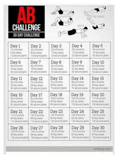 Work on the abs--I think I will do this challenge starting today!  (1/1/16) Who is with me? :)
