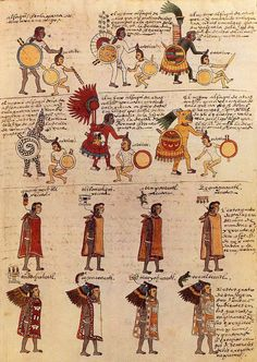 For Tenochtitlan, relation of a graphic novel: Aztec Military Ranks: Codex Mendoza / La Cadena de Mando Azteca: el Códice Mendocino