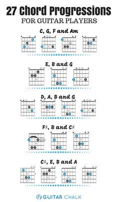 27 Chord Progressions for Guitar Players: A Rhythm Reference 27 chord progressions for guitar players and a beginner rhythm guitar lesson. Music Theory Guitar, Guitar Chords For Songs, Guitar Sheet Music, Music Chords, Ukulele, Guitar Tips, Piano Sheet, Acoustic Guitar Chords, Guitar Chord Progressions