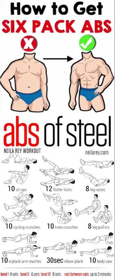 Fitness Workouts, Abs And Cardio Workout, Gym Workouts For Men, Gym Workout Chart, Full Body Workout Routine, Workout Plan For Men, Gym Workout Videos, Abs Workout Routines, Weight Training Workouts