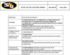 Ficha técnica de indicadores salud ocupacional.