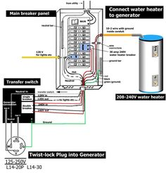 Generator transfer switch wiring diagram | Home Stuff in ...