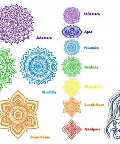 Life is a personal experience to each one of us. Learn more about the relationship between 7 chakras and the endocrine system. Read about seven chakras. Les Chakras, Seven Chakras, Mandala Design, Mandala Meaning, Body Art Tattoos, Sleeve Tattoos, Arte Tribal, Spiritual Symbols, Flower Mandala