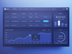 Statistics Dashboard Design