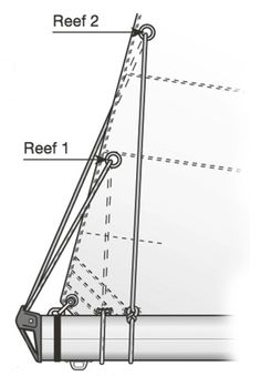 The ends of the reef pennants need to be secured tightly around the boom so they're slightly abaft the cringle in the leech