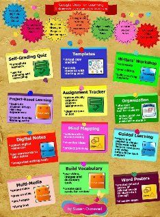 Great ways to use Google Docs in the classroom Bulletin Board: goole docs | Glogster EDU - 21st century multimedia tool for educators, teachers and students