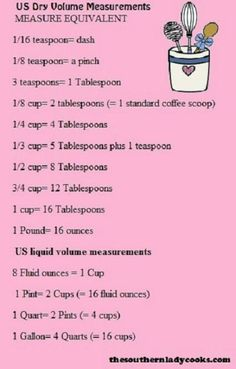 Helpful conversions for cooking/baking measurements. Kitchen Cheat Sheets, Parmesan Chips, Just In Case, Just For You, Kitchen Measurements, Recipe Measurements, Food Charts, Kitchen Helper, Measurement Chart