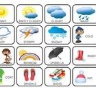 This is a Full Page set of PCS pictures used for Weather Units. The PECS Pictures are in color and require a color printer. They could also be used $1