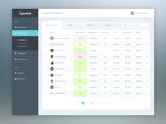 Client/Customer List for a Dashboard by Justin Kwak