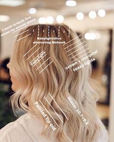 Highlighting technique map for hairstylists Hair Foils, Hair Color Streaks, Hair Color Balayage, Haircolor, Hair Cutting Techniques, Hair Color Techniques, Sandy Hair Color, Hair Color Placement, Frizzy Hair Tips