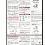 General Physics Equations Sheet O level physics formula