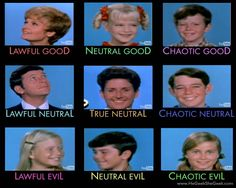 Evil good chart neutral