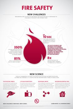 UL New Science – Fire Safety B2B Infographics