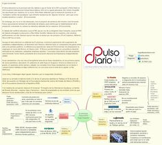 8 columnas 23/jun/2015 Hugo Augusto - Hugo_Augusto - XMind: The Most Professional Mind Mapping Software