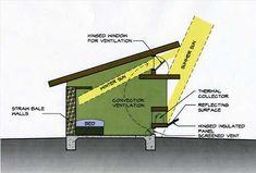 Pallet House Plans | Tiny Pallet House Eco-Village | Tiny House Design