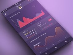 Mobile Dashboard Design by Raaz Das — The Best iPhone Mockups for Your Next App → store.ramotion.com