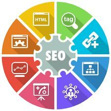 cool Best SEO Company in Noida... SEO Search engine optimization